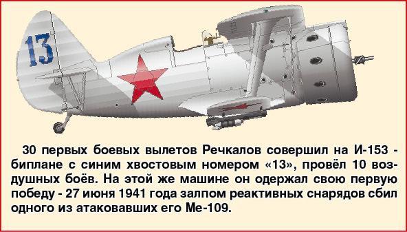 речкалов самолет1