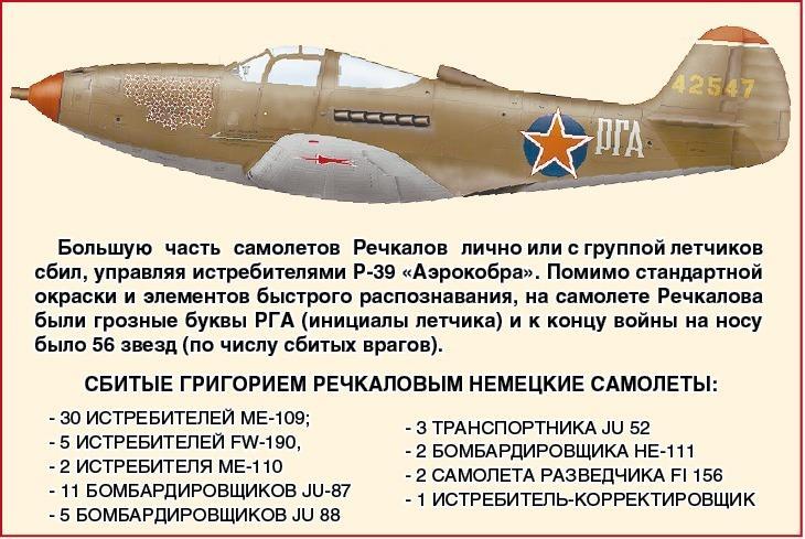 речкалов самолет2
