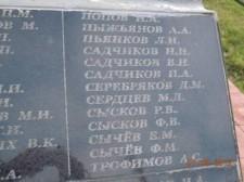 Мемориал в Щелкуне